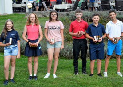 Junioren U14 Event Regio Ost